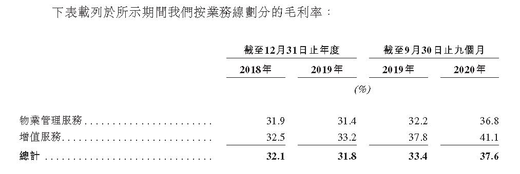 IPO視界 世紀金源服務:大盤模式是甜點也是痛點-中國網地産