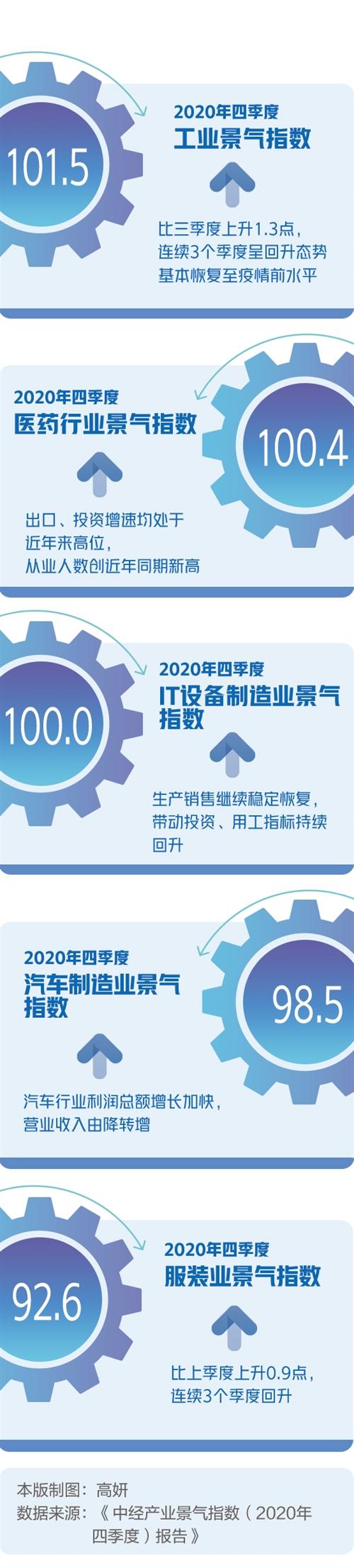投資增速由負轉正 企業盈利不斷好轉-中國網地産