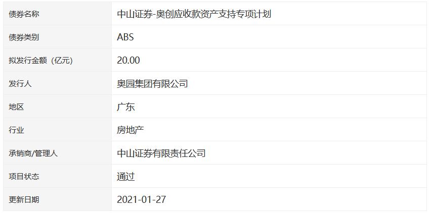 奥园集团20亿元应收款ABS获深交所通过-中国网地产