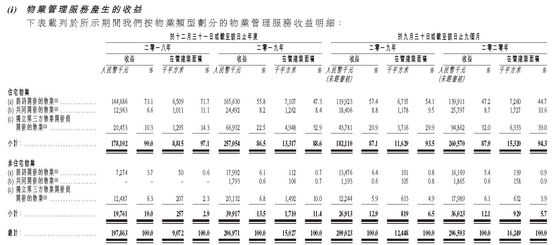 IPO視界|朗詩綠色生活遞表 綠色僅是概念-中國網地産