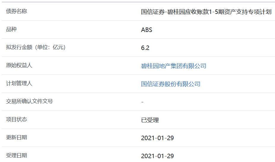 碧桂园地产集团6.2亿元应收账款ABS获上交所受理-中国网地产