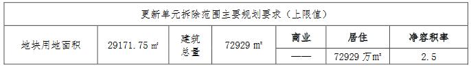 万彩地产3.49亿元斩获东莞市凤岗镇黄洞村旧改项目-中国网地产
