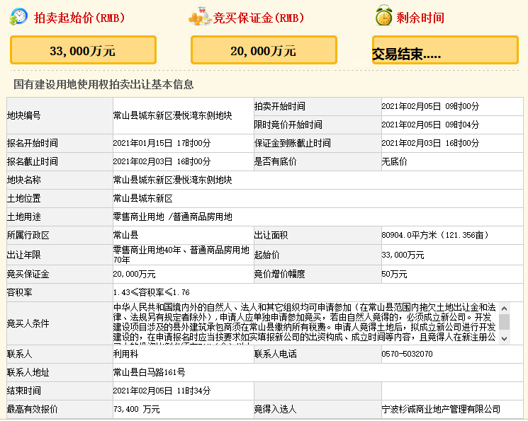青刚投资+德信7.34亿元竞得衢州市常山县一宗商住用地 溢价率122.42%-中国网地产
