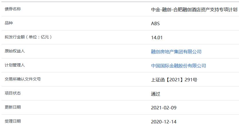 合肥融创酒店14.01亿元ABS获上交所通过-中国网地产
