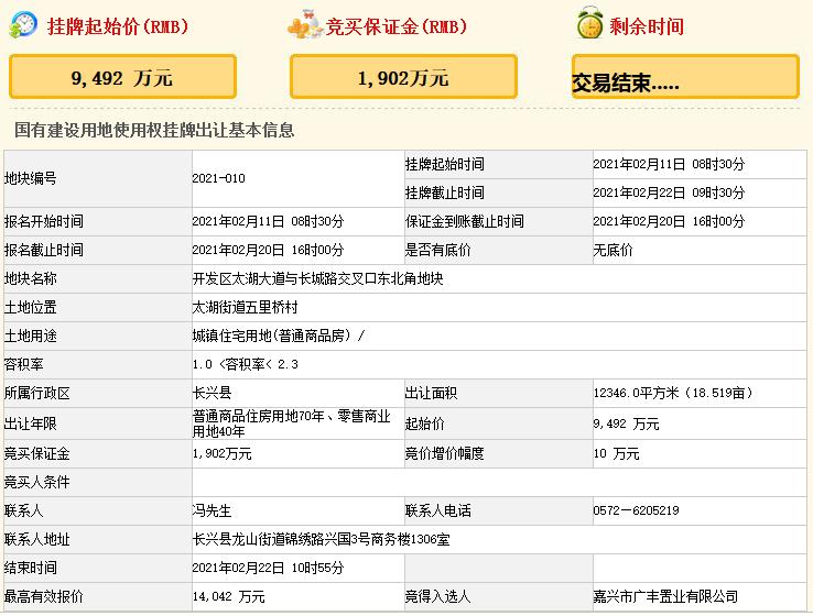 嘉兴广丰置业1.4亿元竞得湖州市长兴县一宗商住用地 溢价率47.94%-中国网地产