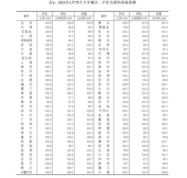 """年前北京房价小幅看涨,业内分析:不会出现持续""""高温""""-中国网地产"""