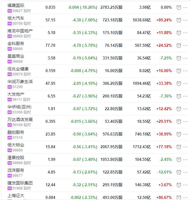 地产股收盘丨恒指收涨1.26% 复星旅游文化收涨18.23%-中国网地产