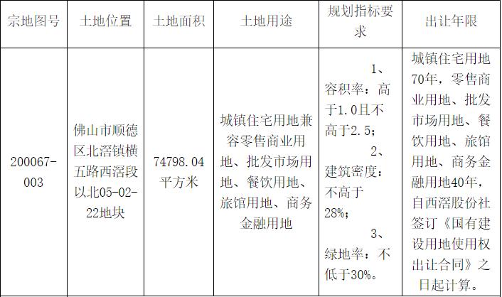 花样年16.7亿元竞得佛山1宗商住用地 溢价率2.57%-中国网地产