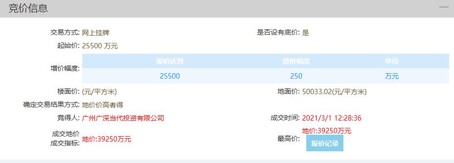 当代置业3.93亿元竞得佛山1宗商住用地 溢价率54.12%-中国网地产