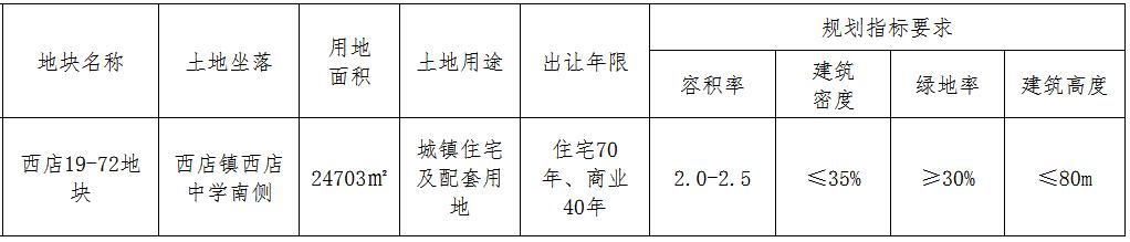 景瑞2.09亿元竞得宁波市宁海县一宗商住用地 溢价率49.56%-中国网地产