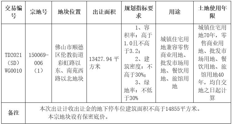 中山正德4.239亿元竞得佛山市一宗商住用地 溢价率45.22%-中国网地产