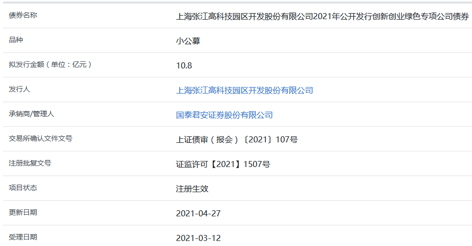 张江高科10.8亿元创新创业绿色专项公司债券在上交所注册生效-中国网地产