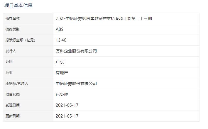 万科购房尾款资产支持ABS获受理 拟发行金额13.4亿