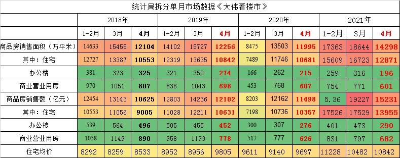楼市价增量减!单月调控近百次,老家的房子还能买吗-中国网地产