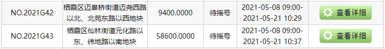 南京市栖霞区2宗地达到上限价格 将于5月22日摇号-中国网地产