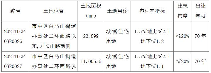 广宇发展:7.08亿元竞得济南市市中区4宗住宅用地-中国网地产