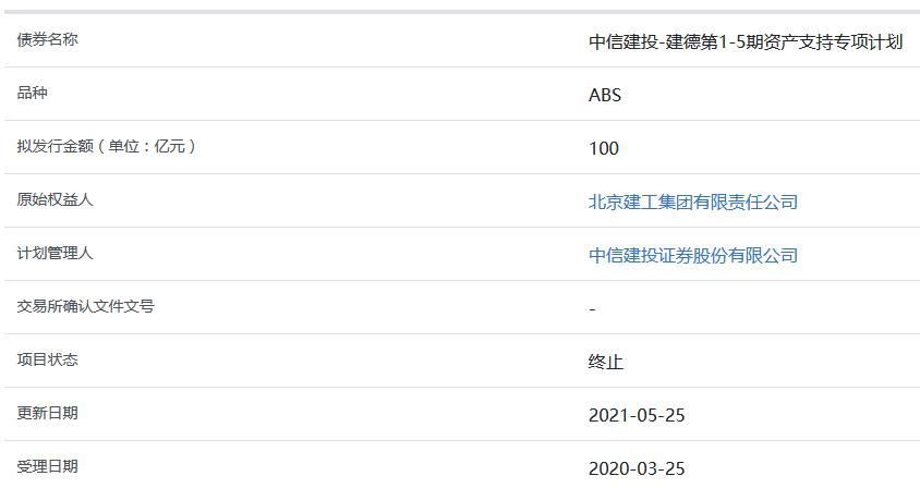 北京建工集团100亿元ABS被上交所终止-中国网地产