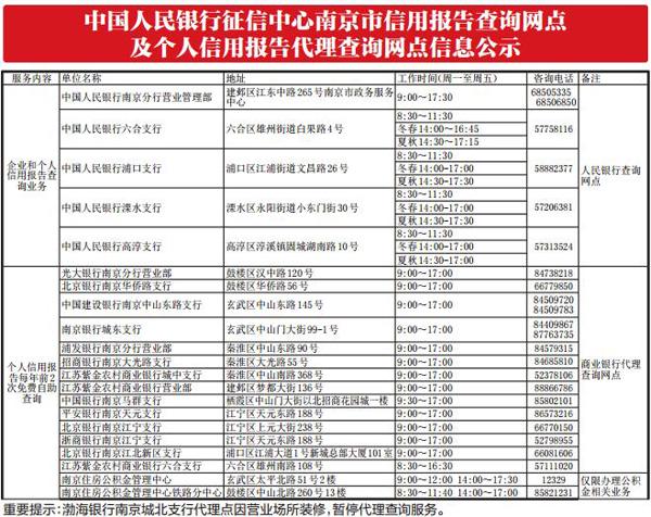 南京新增银行网点 21处能打征信报告-头条新闻