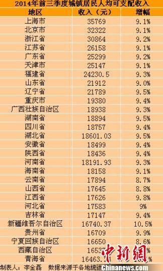 浙江各地冯氏宗祠_各地的民风民俗_浙江各地人均收入