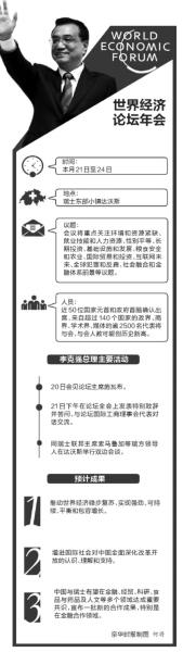 李克強明赴瑞士開啟新年出訪,香港交友討論區
