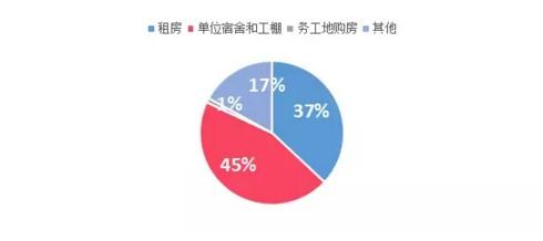 潜在gdp怎么推动经济_中国未来十年gdp增速,中国未来十年经济发展预测