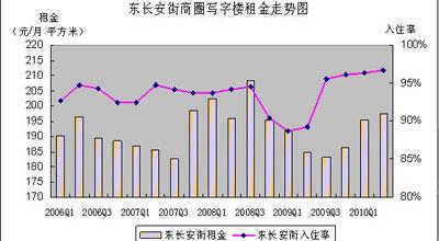中国互联网巨头排名