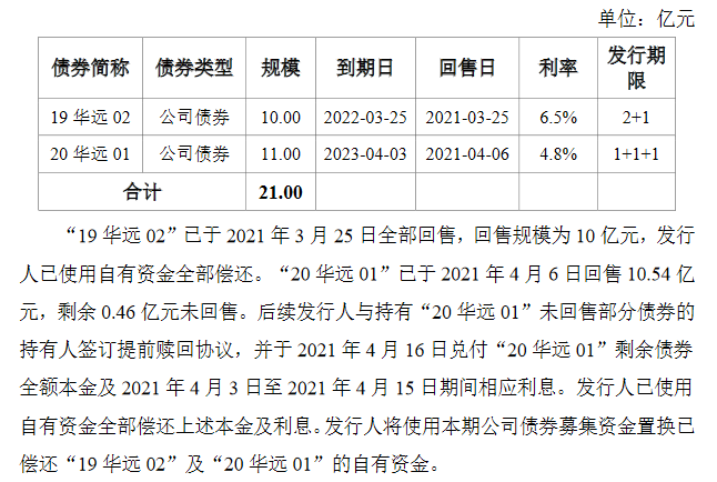 中国网地产