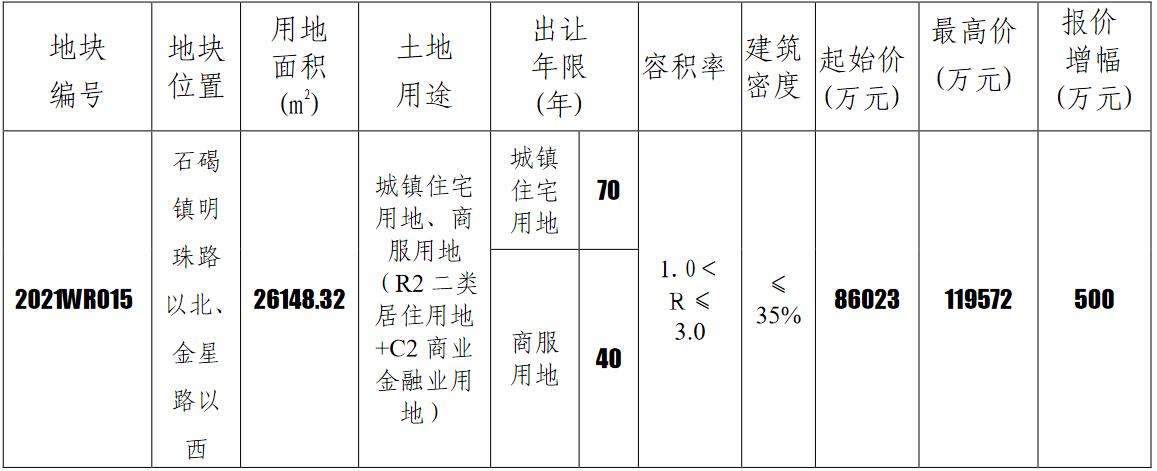 旭辉9.4亿元竞得东莞石碣1宗商住用地中国网地产