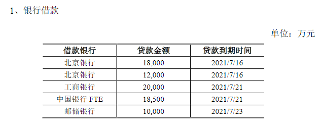 豫园股份:拟发行20亿元公司债券 其中基础规模5亿元