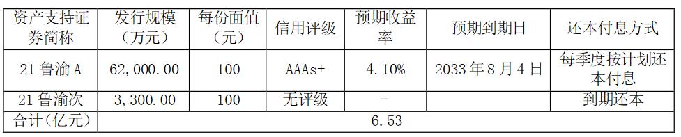 广宇发展:6.53亿元资产支持专项计划发行成功中国网地产
