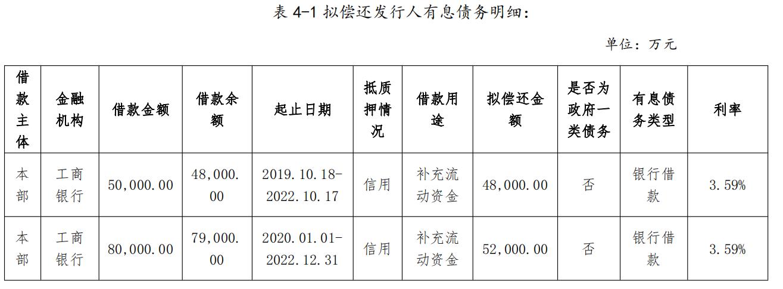 中交一公局:拟发行10亿元中期票据 债券分为2个品种