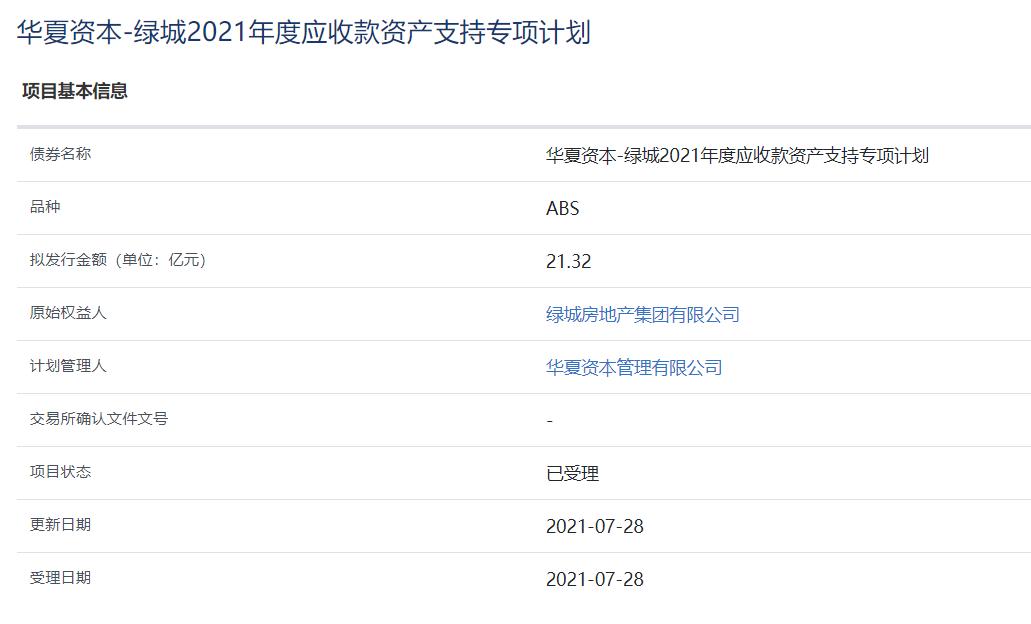 绿城:21.32亿元应收款资产支持ABS获上交所受理_中国网地产