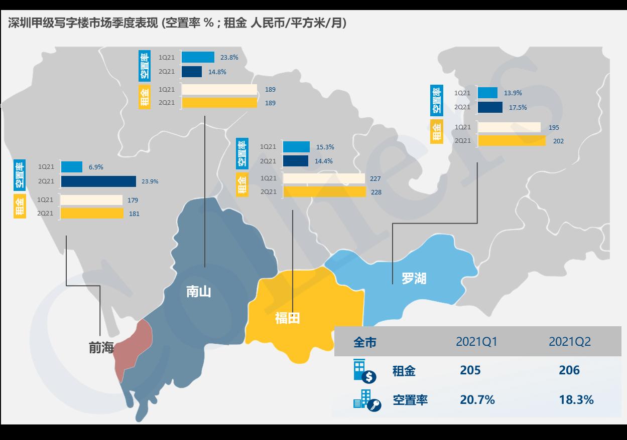 高力国际:一线城市写字楼需求强势回弹 未来走势会怎样_中国网地产