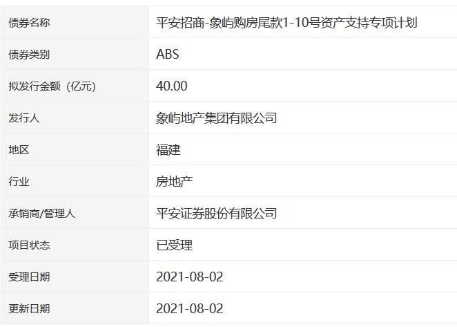 象屿地产:拟发行40亿元资产支持专项计划_中国网地产