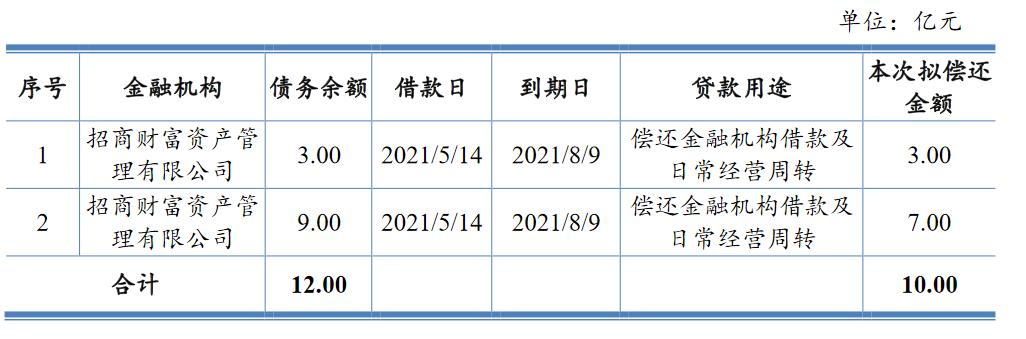 深圳人才安居:擬發行10億元超短期融資券_中國網地產