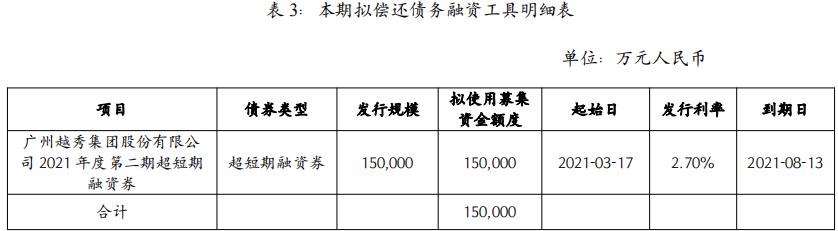 _中國網地產