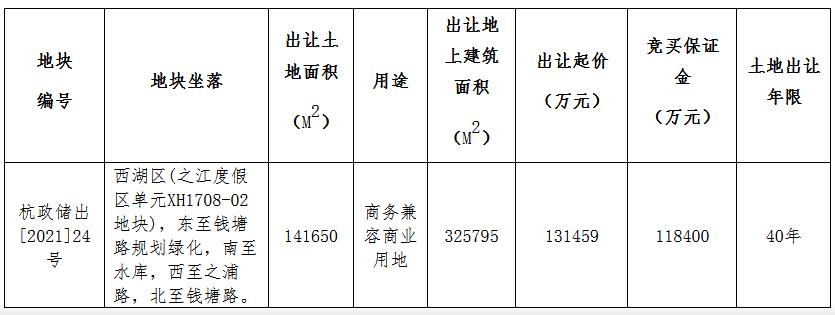 螞蟻科技13.14億元摘得杭州之江一宗商業用地_中國網地產