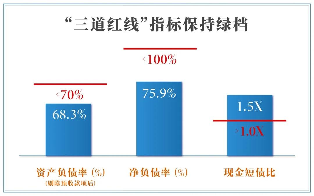 """金辉控股2021上半年业绩公告:净利润增幅超9成  诠释""""高质量增长""""理念_中国网地产"""