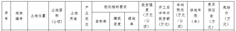 嘉興海寧市6.6億元掛牌1宗住宅用地_中國網地產