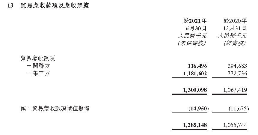 半年报快读|金科服务:增值服务快速发展 第三方项目尚存隐忧_中国网地产