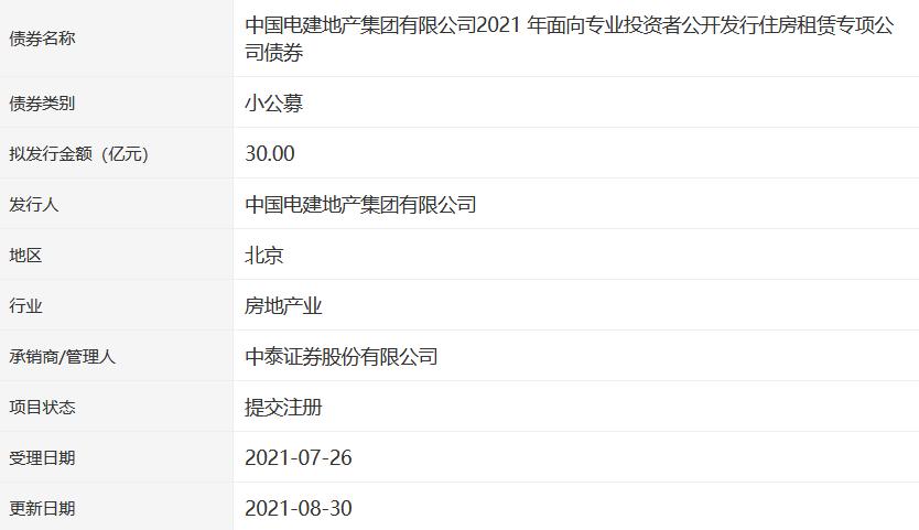中国电建地产:30亿元公司债券提交注册_中国网地产