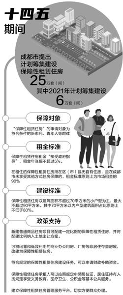 今年筹建6万套 租金年涨不超5%_中国网地产