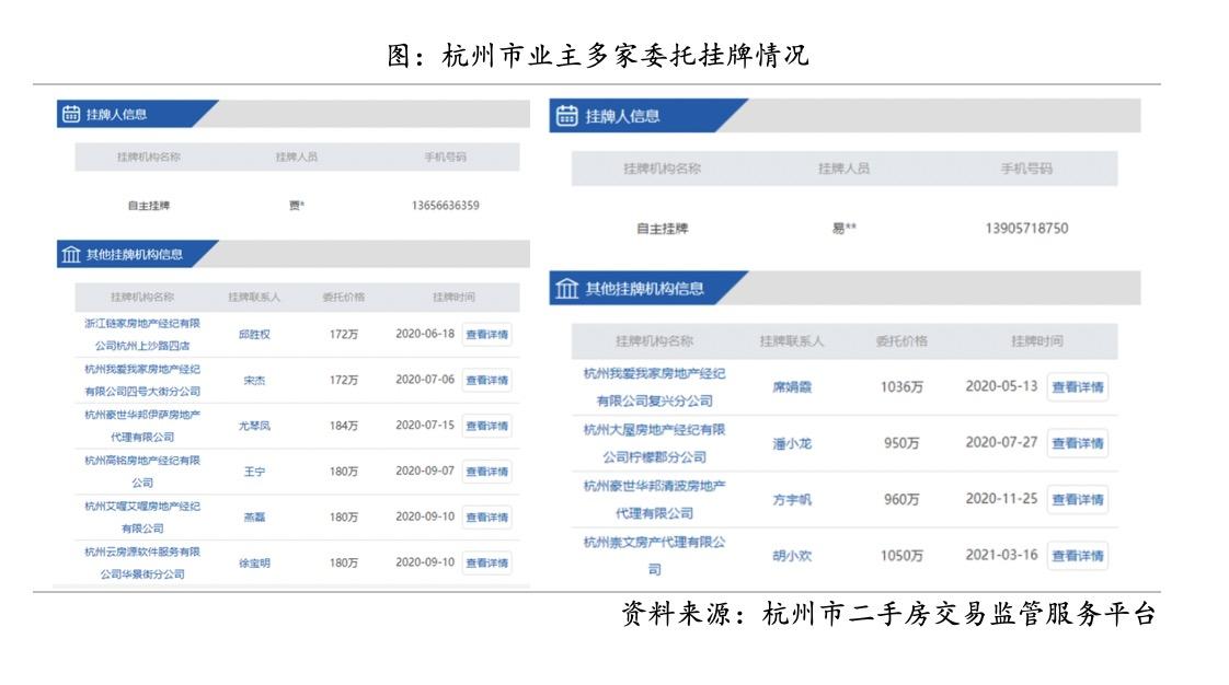 二手房费率争议频发 中介费到底值不值_中国网地产