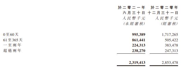 半年报解读   深耕北京的国瑞置业,毛利增长2.74倍_中国网地产