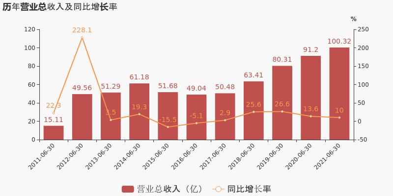 京能电力碳中和路径 推进新能源项目提升营收_中国网地产