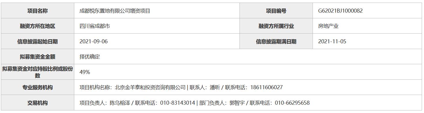 中粮集团拟为成都悦东置地寻求增资 出让49%股权_中国网地产