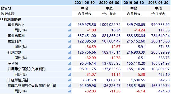 转投新能源赛道  广宇发展正在豪赌未来_中国网地产