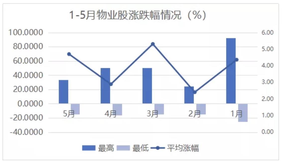地产行业画像指南丨谁是好公司_中国网地产