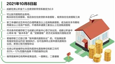 10月8日正式实施 成都住房公积金新政来了_中国网地产