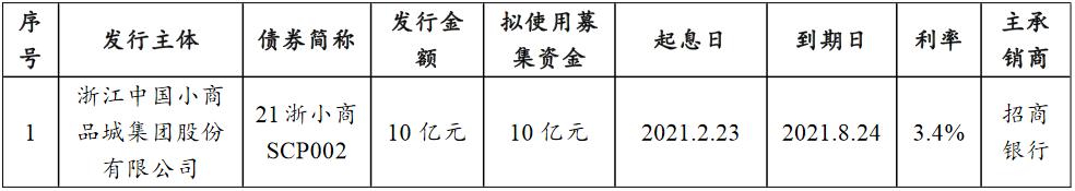 小商品城:完成发行10亿元超短期融资券 票面利率2.48% _中国网地产
